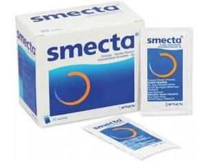 Надёжные обезболивающие препараты, устраняющие боль в желудке