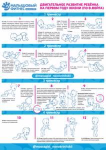 Перевороты на живот - советы врачей на каждый день