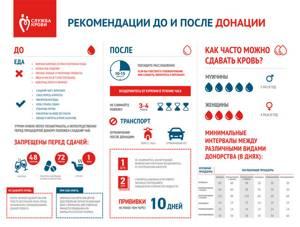 Как часто можно сдавать кровь? - советы врачей на каждый день