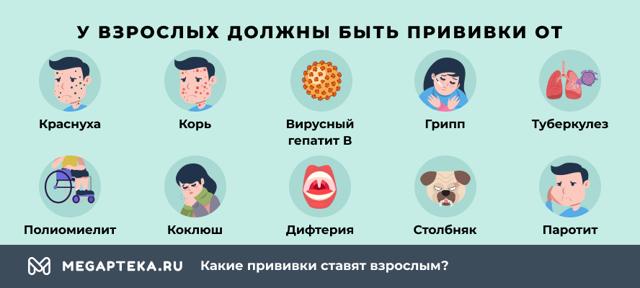 Может ли привитый от Гепатита В заразить не привитого? - советы врачей на каждый день