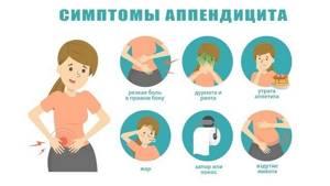 Образование шишки в области аппендицита ,после тренировки пресса - советы врачей на каждый день