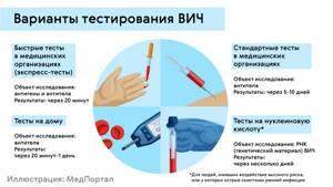 Тест ИФА на ВИЧ через 6 месяцев после возможного инфицирования - советы врачей на каждый день