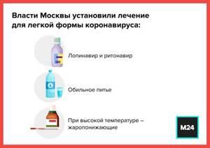Подскажите схему лечения в домашних условиях - советы врачей на каждый день