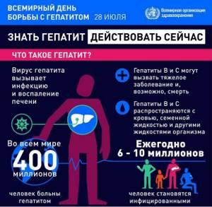 Вакцина, Гепатит В - советы врачей на каждый день