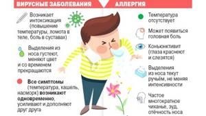 Ночной кашель с соплями - советы врачей на каждый день
