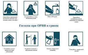 Превентивные меры чтобы не заразиться - советы врачей на каждый день