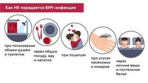 Ифицирование гепатитом и Вич - советы врачей на каждый день